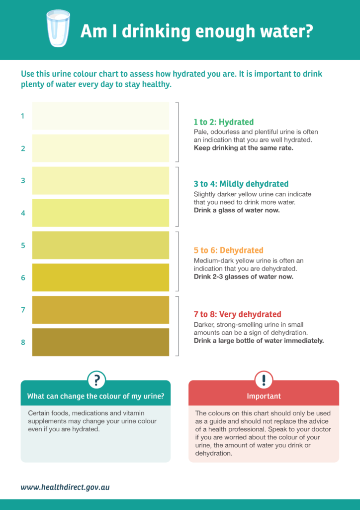Checking hydration level of body carries extreme importance to live a healthier life. To check this hydration level, pee chart acts as an excellent reliable handy measuring tool.